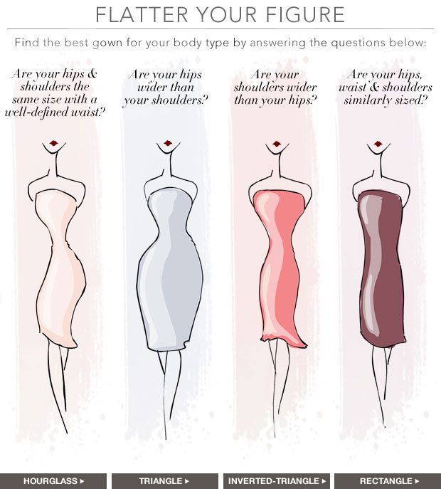Wedding Dress For Body Types Guide : Best wedding dress for your body type we ve got the right